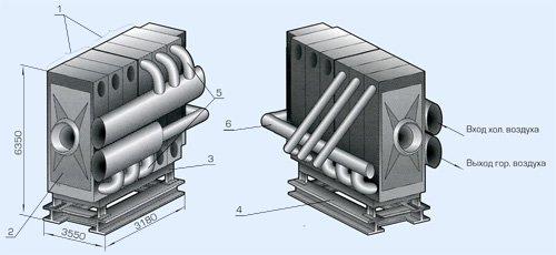Нестационарные режимы работы рекуперативных теплообменников теплообменник кожухотрубчатый технические характеристики